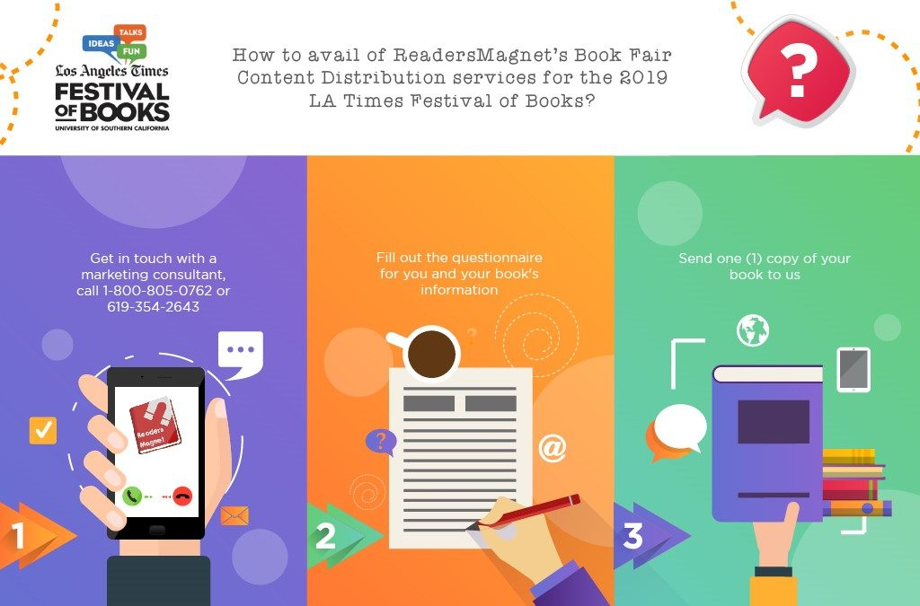 Figure 1. Signing up with ReadersMagnet Book Fair is as easy as 1-2-3.